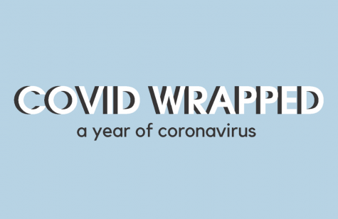 COVID WRAPPED